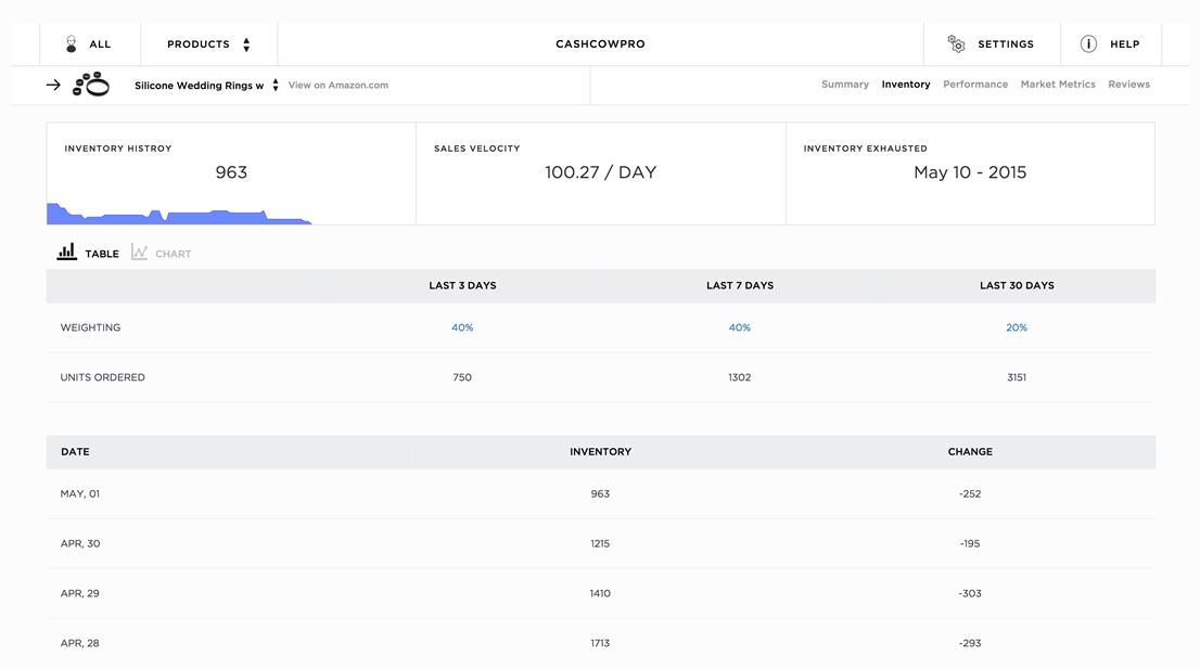 cashcowpro negative seller feedback