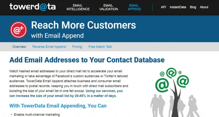 TowerData Email Append