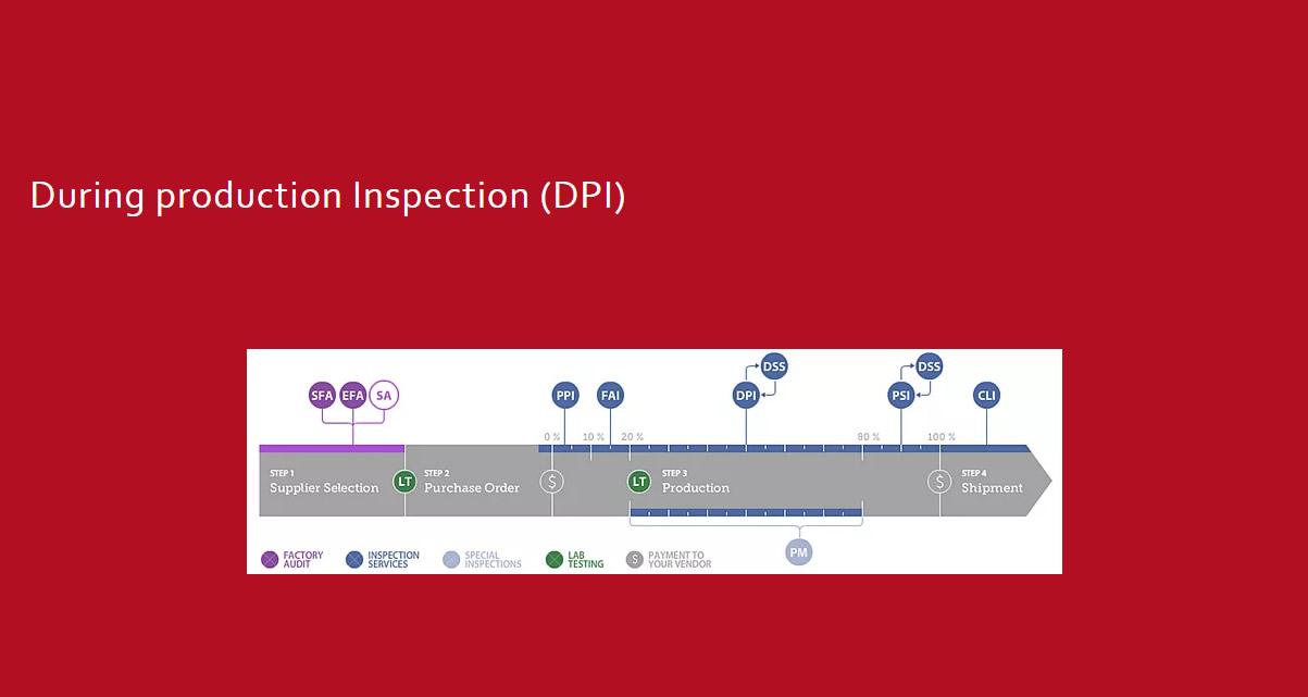 AQI Inspection-10.jpg