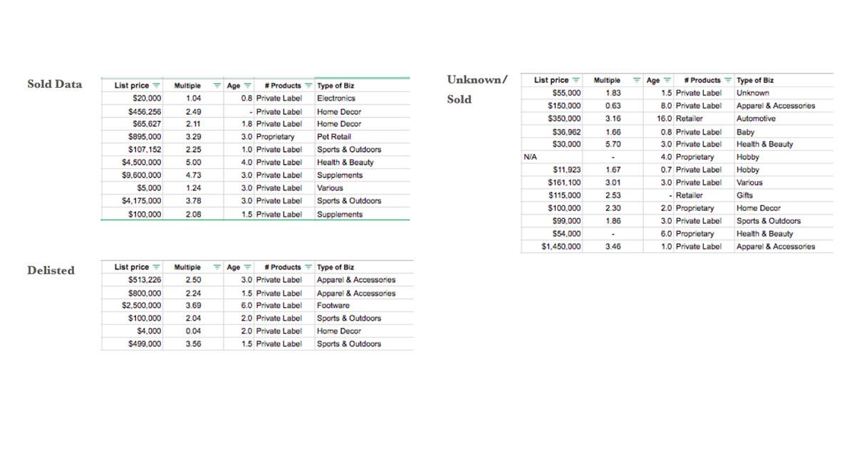 FBA Business Price Guide-5.jpg