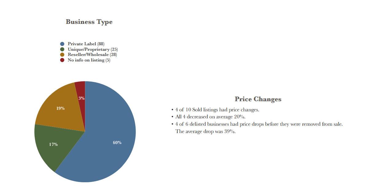 FBA Business Price Guide-7.jpg