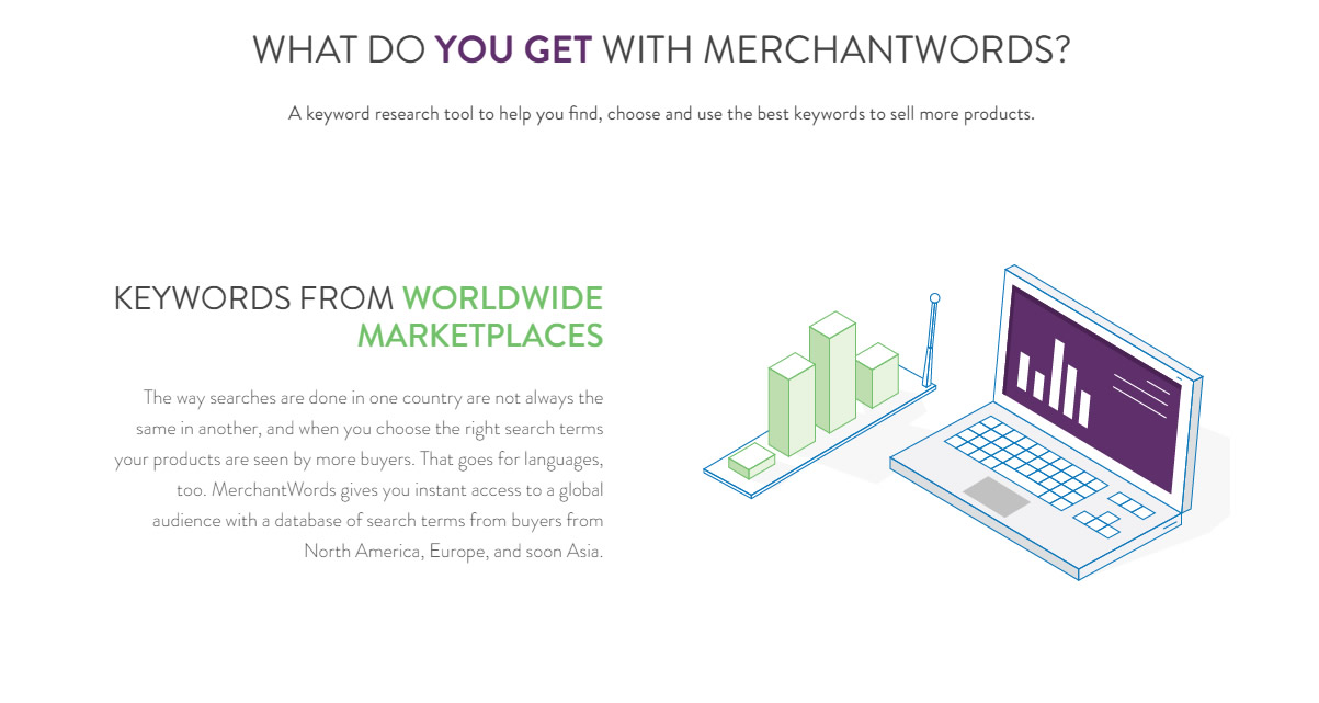 The Ultimate Guide To how to use merchant words