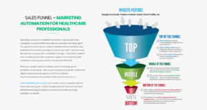 Online Marketing For Doctors-13.jpg