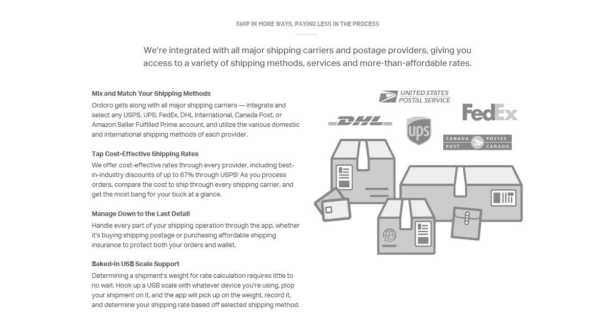 Ordoro « Amazon Seller Tools Club – Amazon Seller Software Reviews