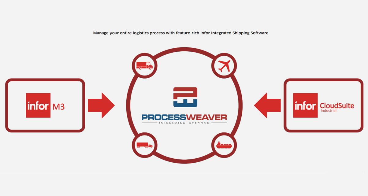 ProcessWeaver-13.jpg